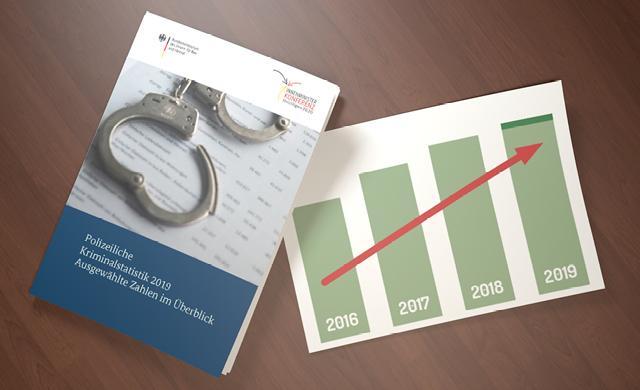 PKS 2019: Verfolgungsdruck nimmt weiter zu