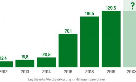 US-Bundesstaat Illinois legalisiert Cannabis | Deutscher Hanfverband
